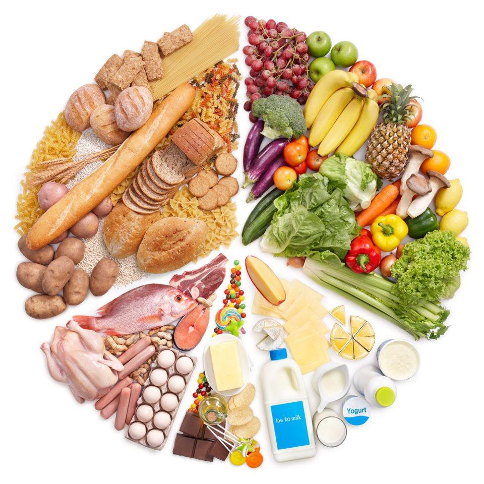ételek hatása